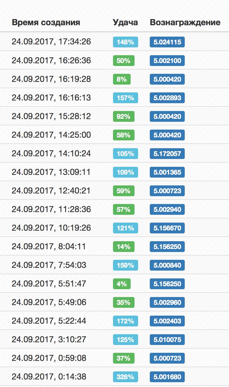 Снимок экрана 2017-09-24 в 18.15.36.png