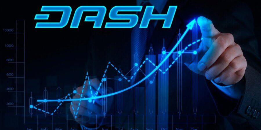 dash-coin-ath-price