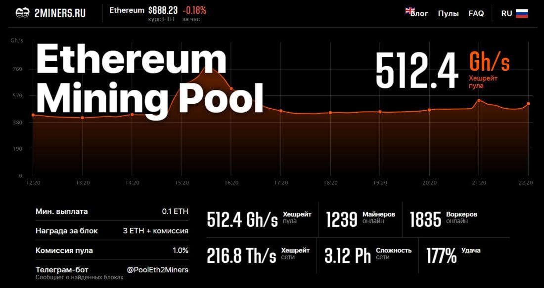 Что такое шары криптовалюта все о криптовалюте криптовалюта bitok биткоин bitcoin и другие