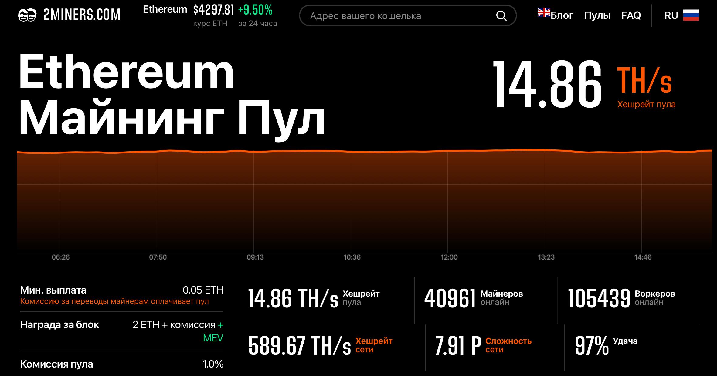 2miners эфириум криптовалюта