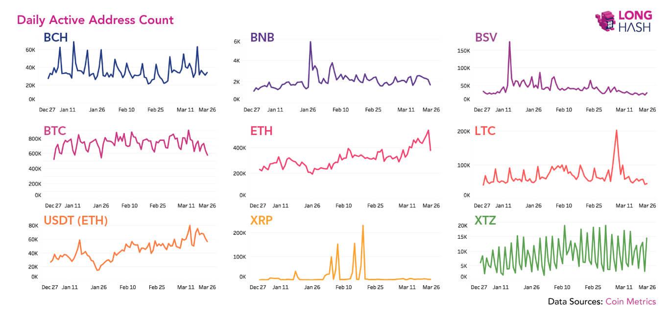 Блокчейн исследование график