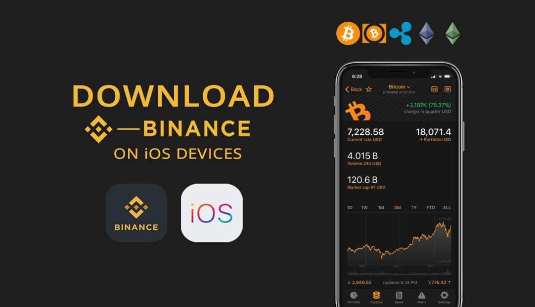Приложение Binance биржа