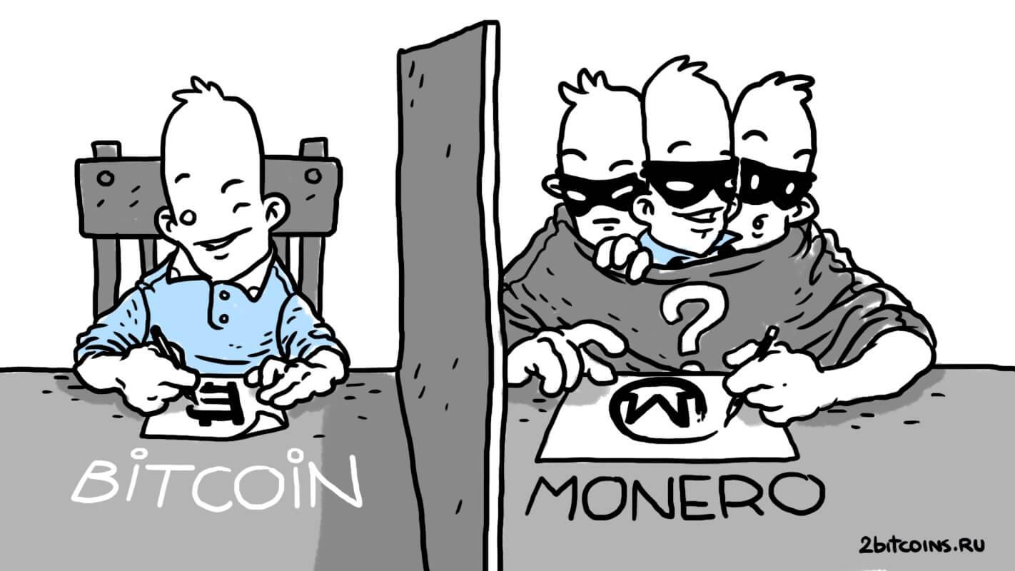 Monero анонимность рисунок