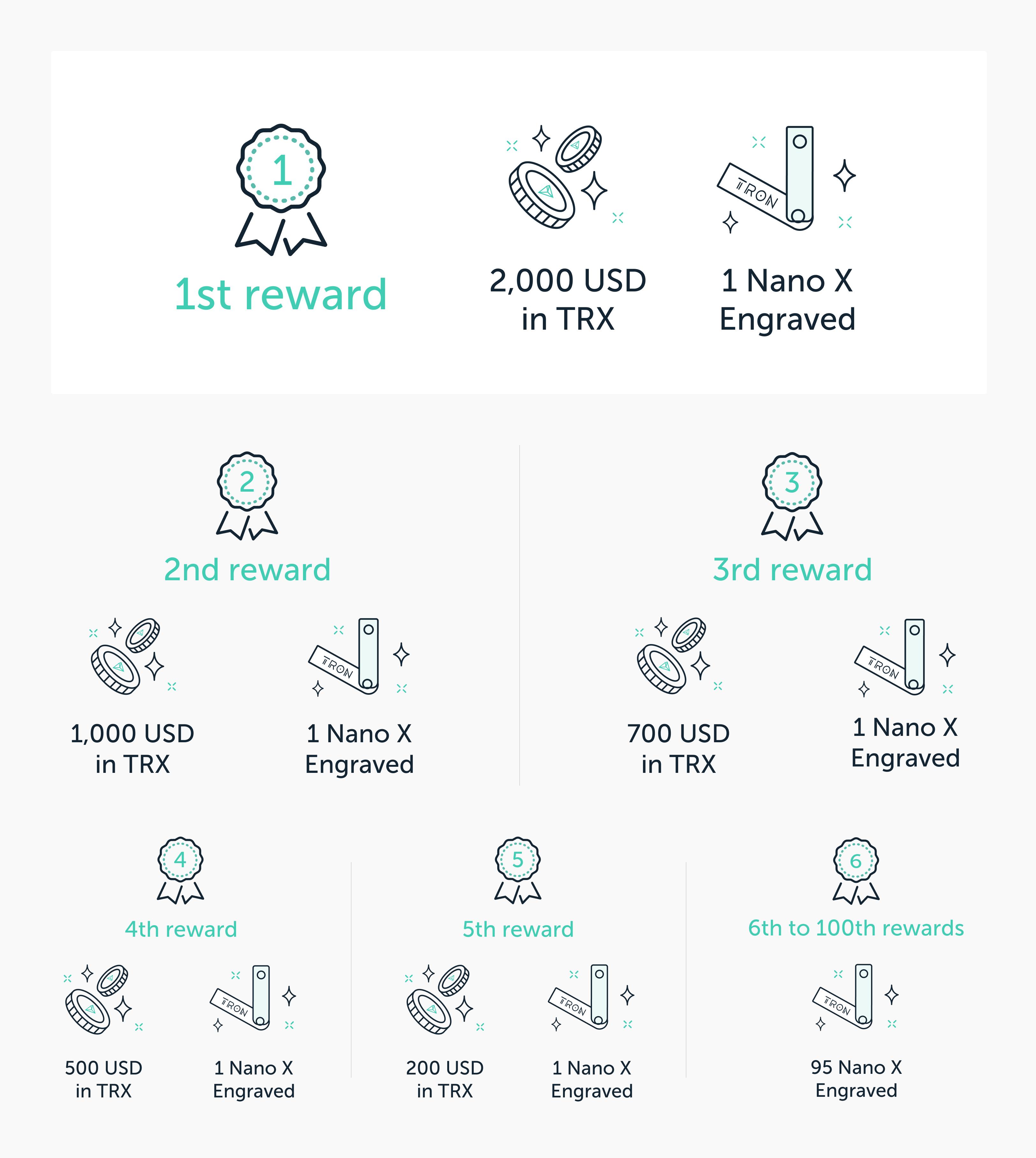 конкурс победители криптовалюты