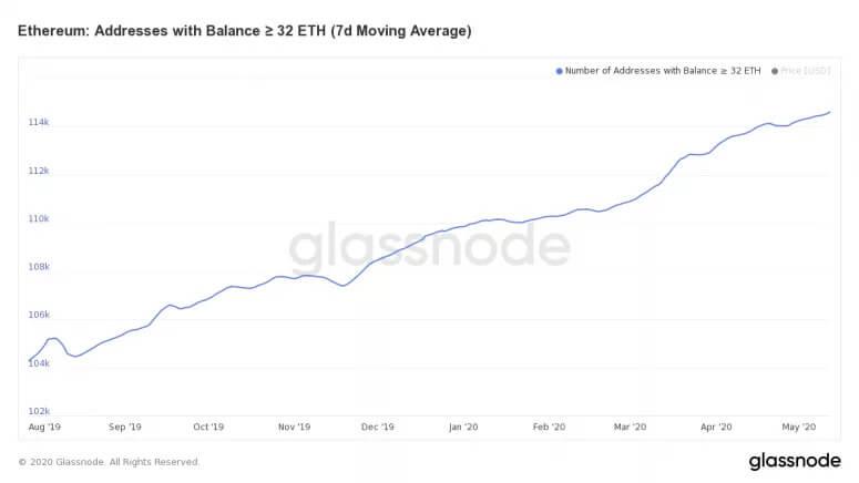график эфириум криптовалюта