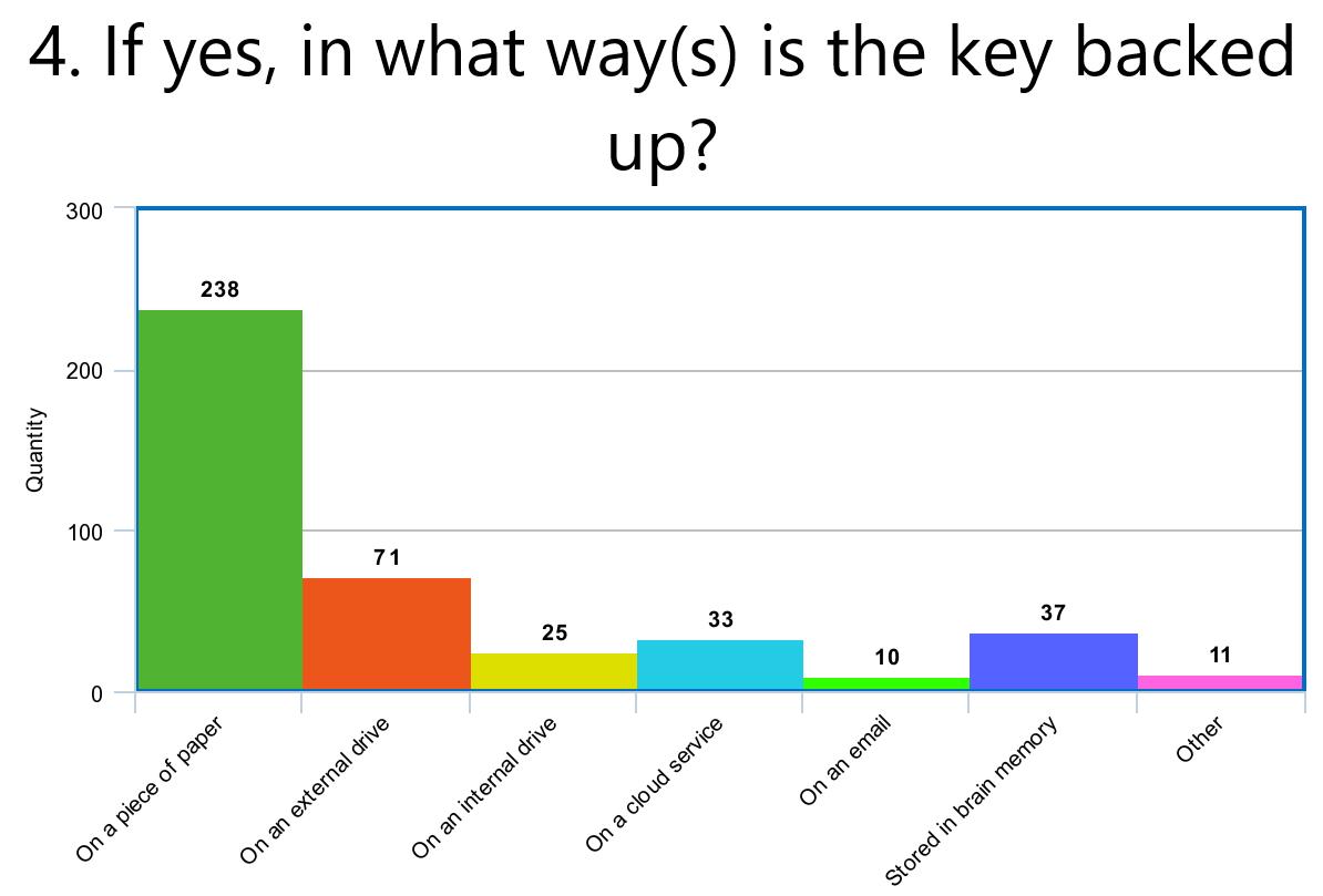 ключи биткоин криптовалюты