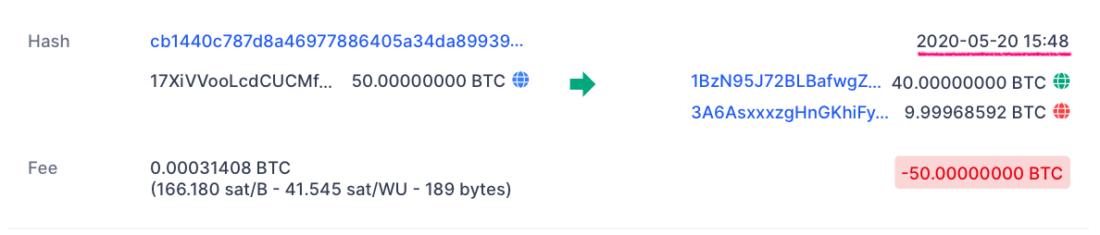 биткоин транзакция