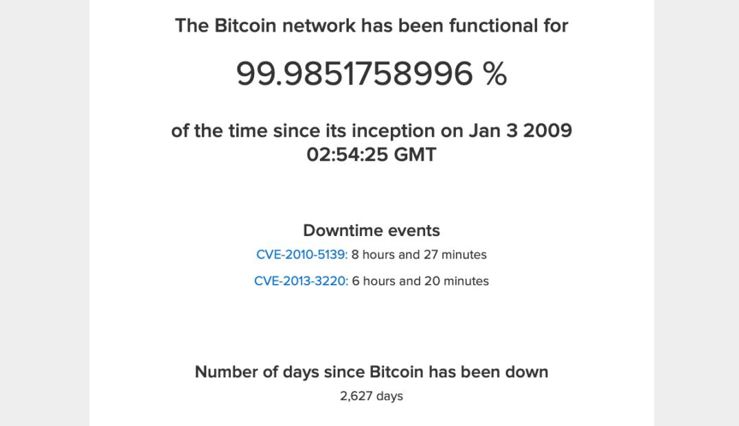 биткоин криптовалюта сеть