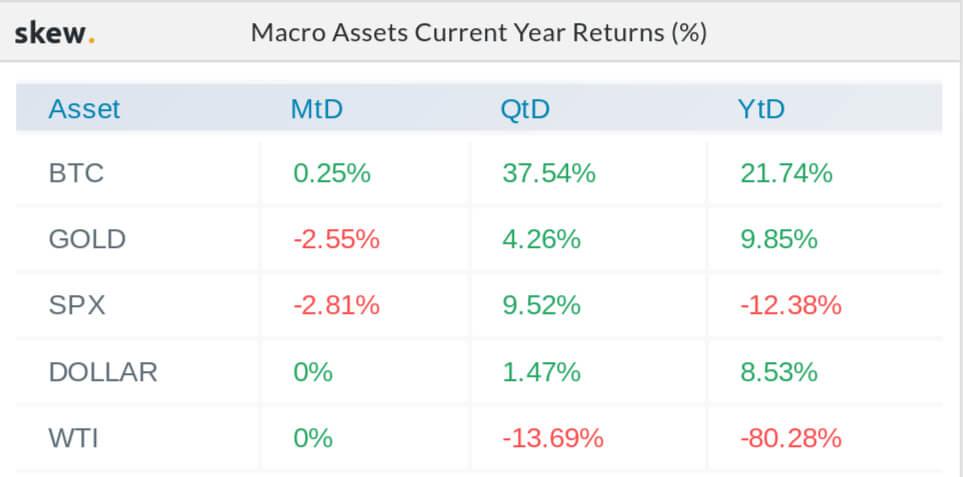 таблица активы биткоин