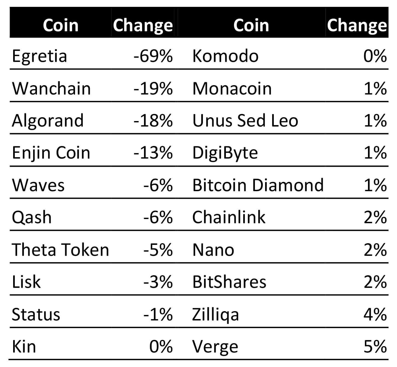 криптовалюты трейдинг инвестиции