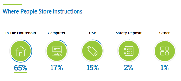 статистика исследование график криптовалюты