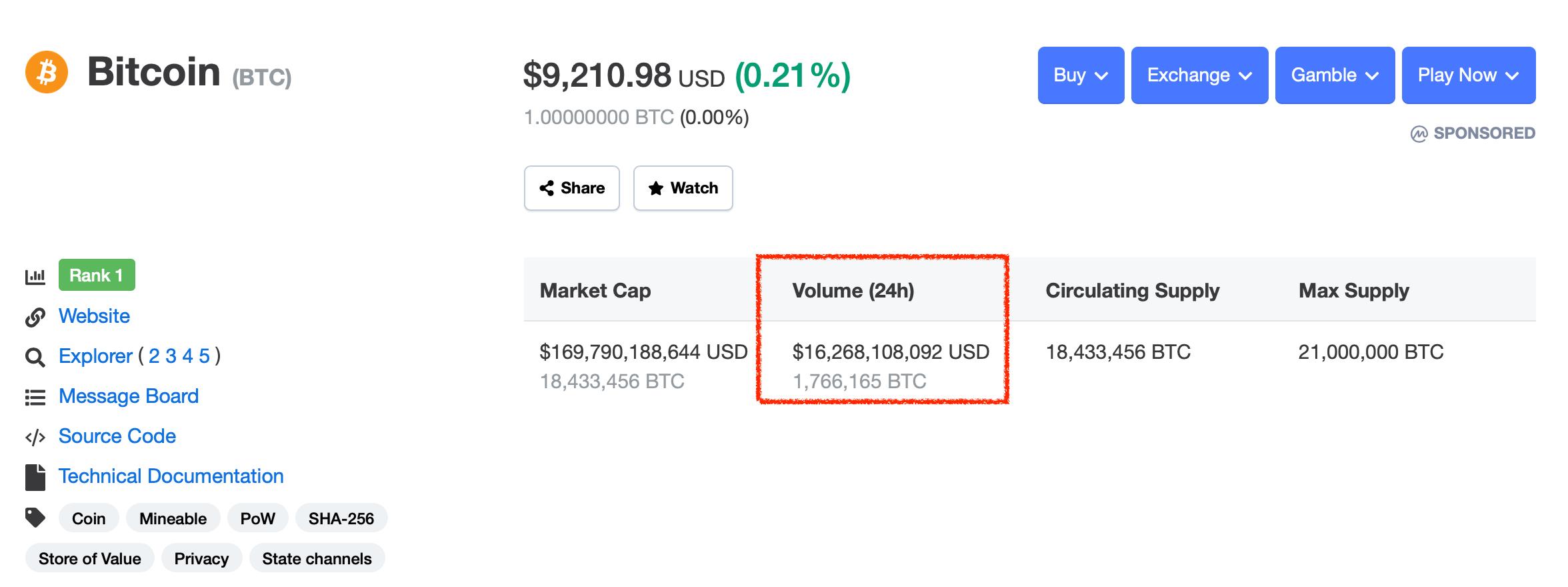 биткоин криптовалюты показатель