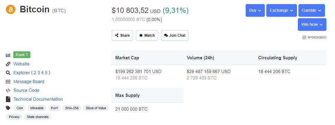 Биткоин цена блокчейн