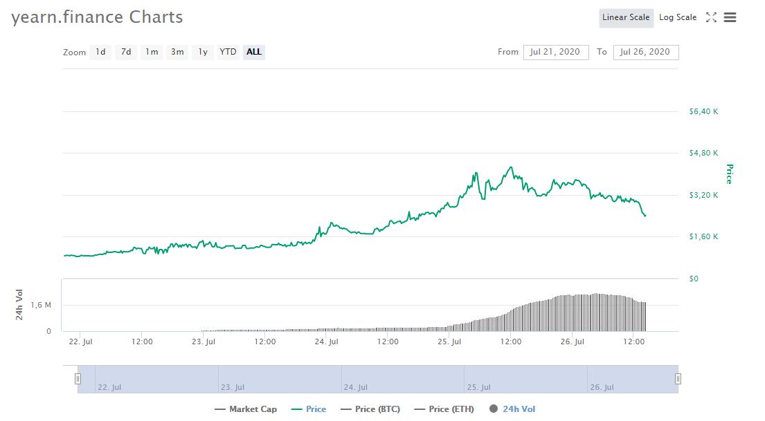 криптовалюта трейдинг биржа