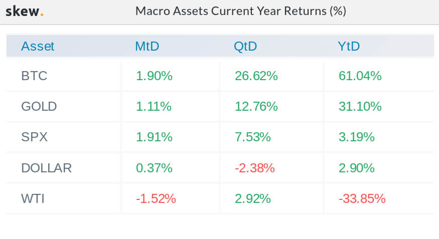 прибыльность активы инвестиции