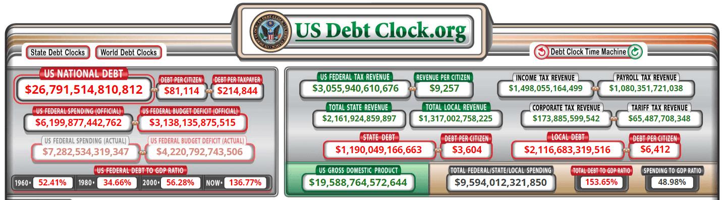 долг США Биткоин