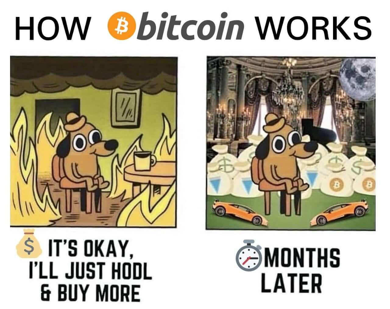Инвестиции криптовалюта блокчейн