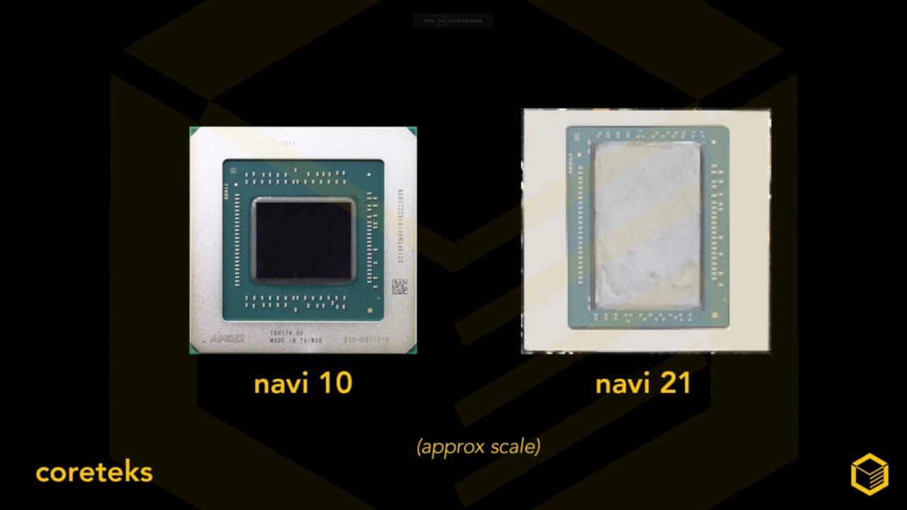 Coreteks показывает Чип Navi2x