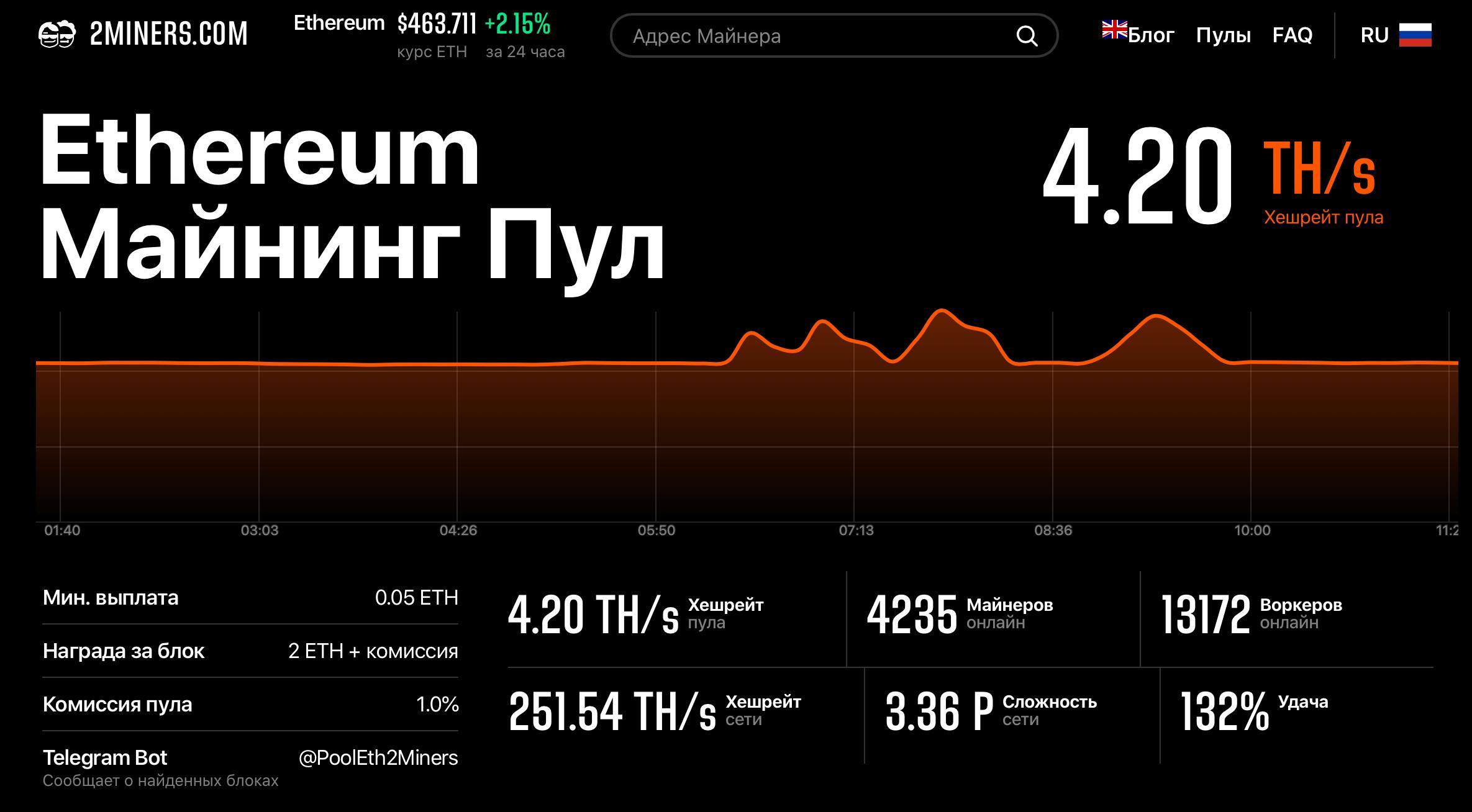 Интерфейс 2Miners