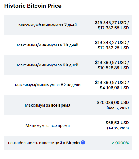 Биткоин блокчейн крипта