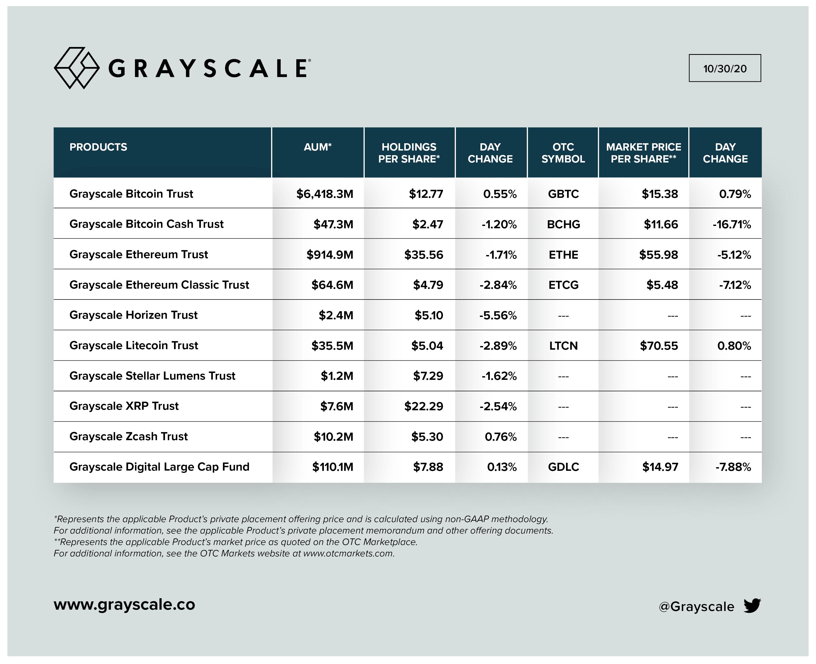 Биткоин криптовалюта инвестиции