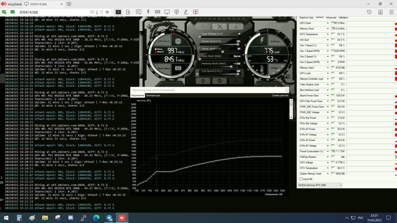 Хешрейт RTX 3060 эфириум