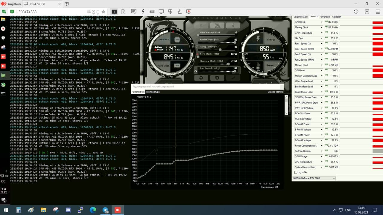 манйинг RTX 3060 Ethereum