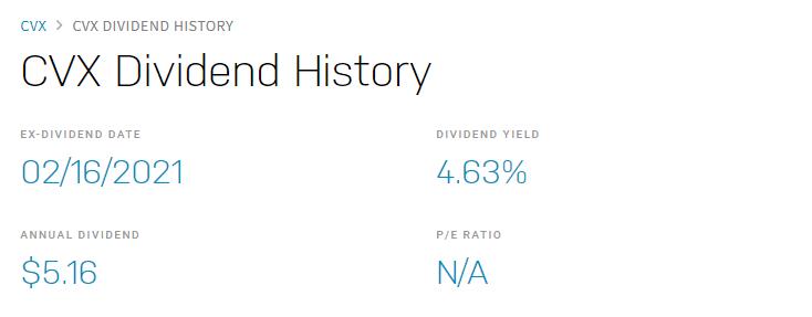 трейдинг акции биржа