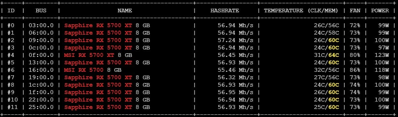 AMD RX 5700 Хешрейт