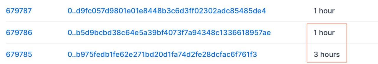 биткоин сеть криптовалюты