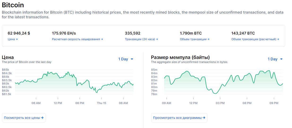 блокчейн Биткоин криптовалюта