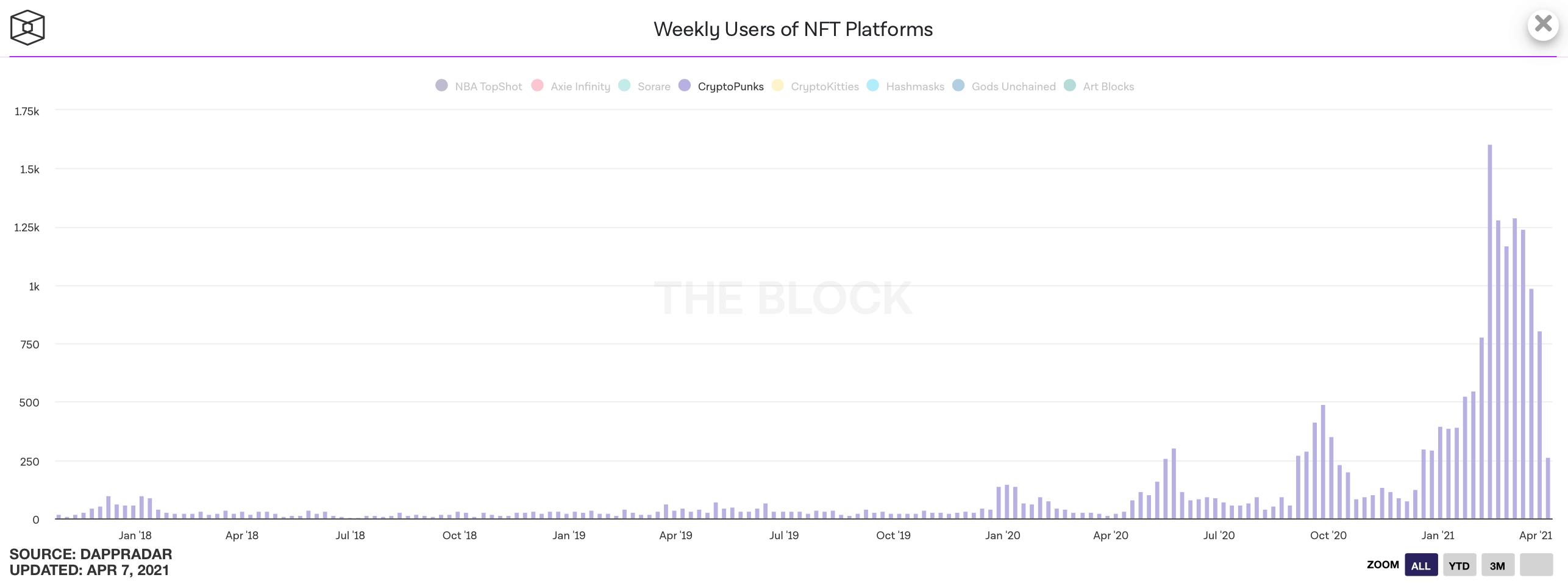 CryptoPunks пользователи