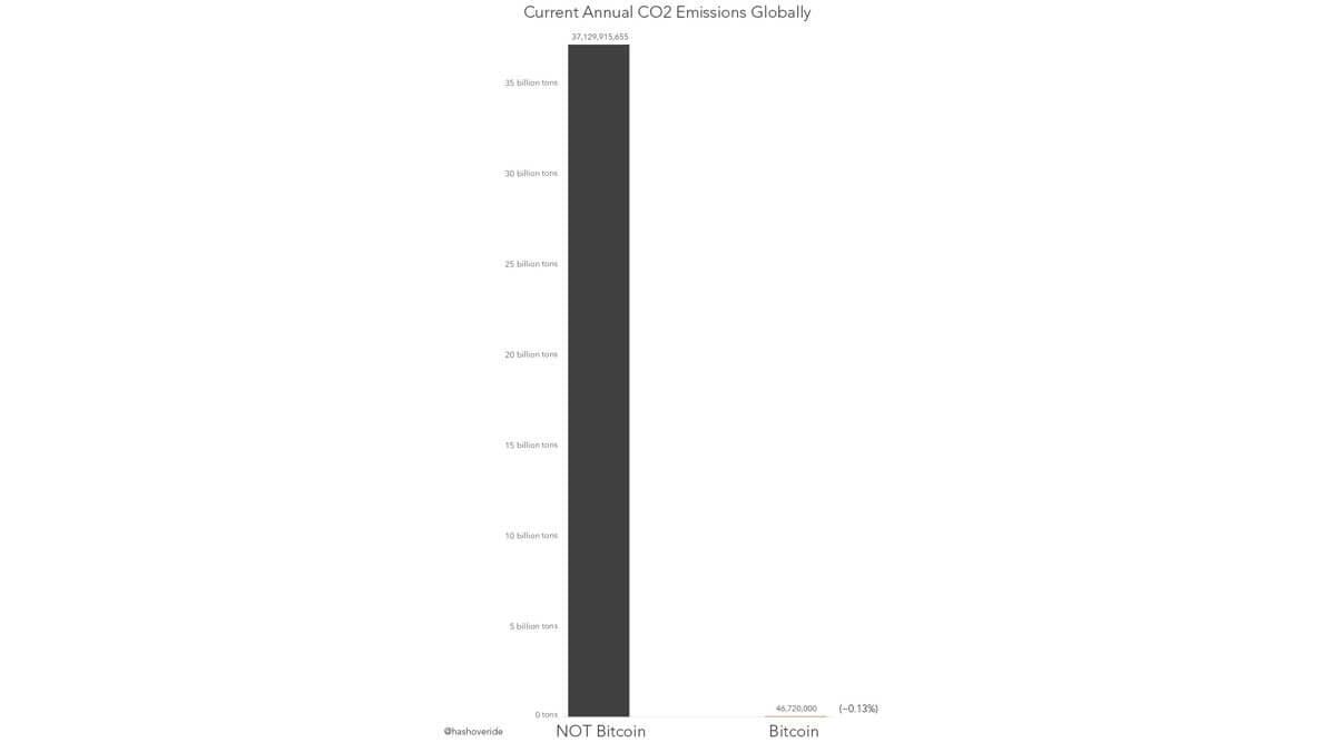 биткоин график выброс
