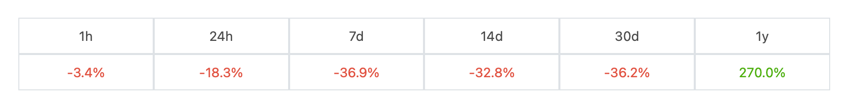 биткоин курс цена