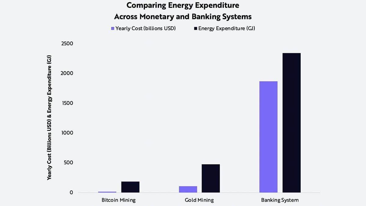 финансы энергия график