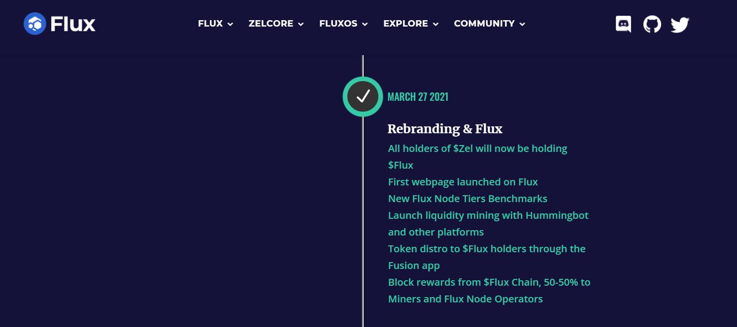 flux zel криптовалюты