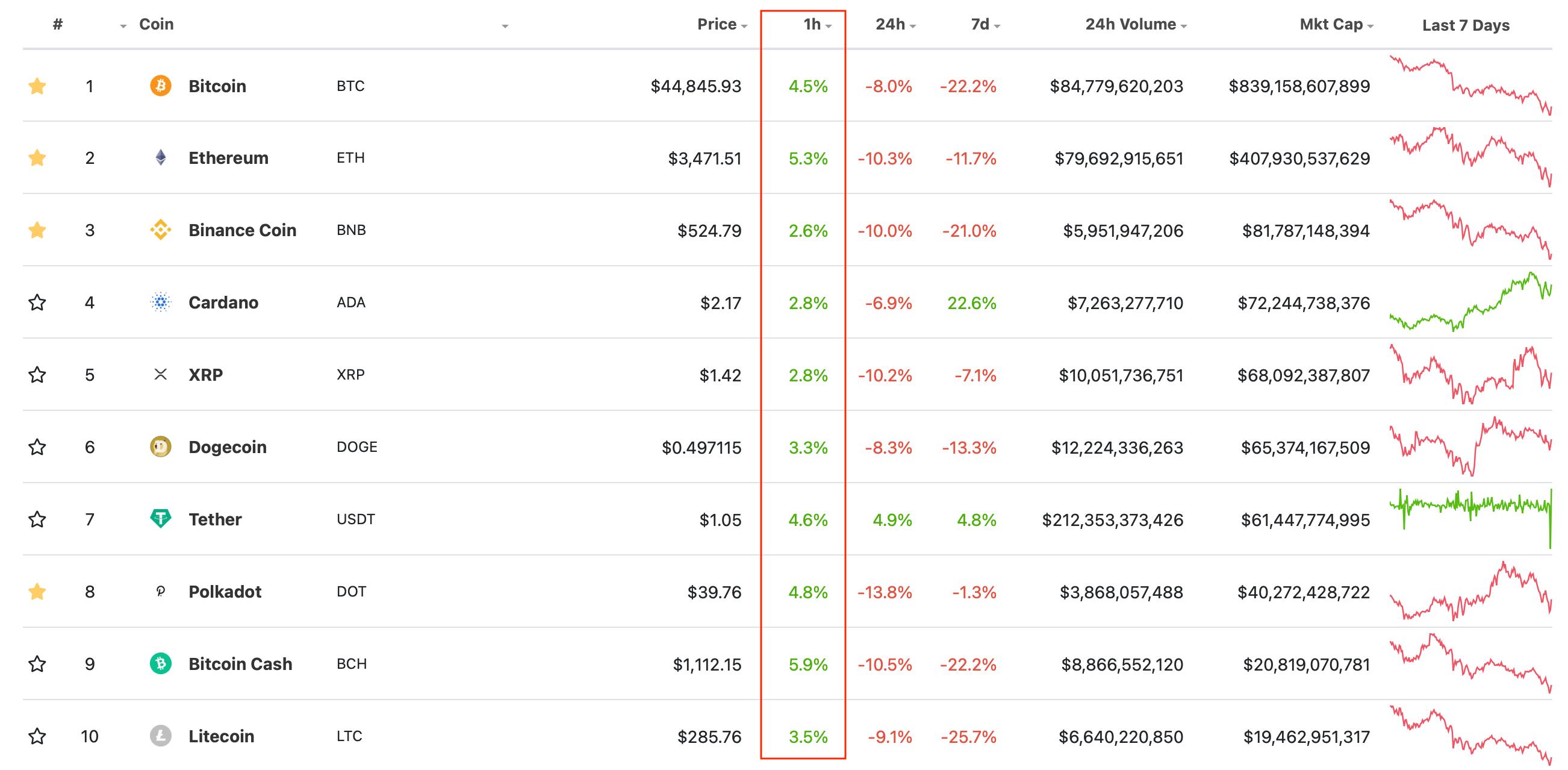 криптовалюты биткоин эфириум