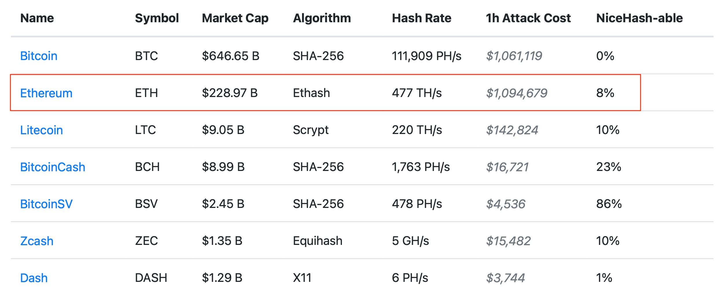 эфириум курс криптовалюты
