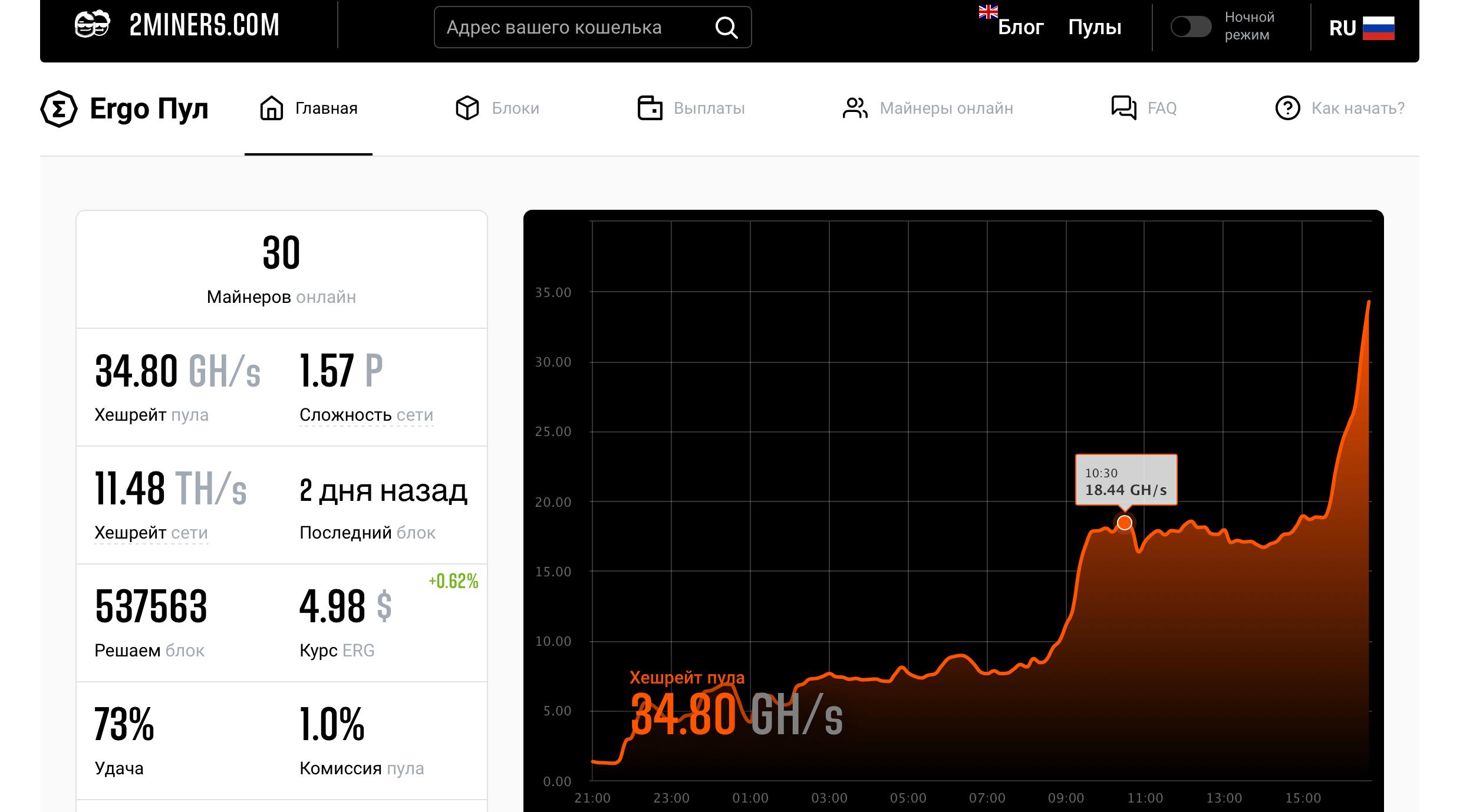 2miners криптовалюты майнинг пул