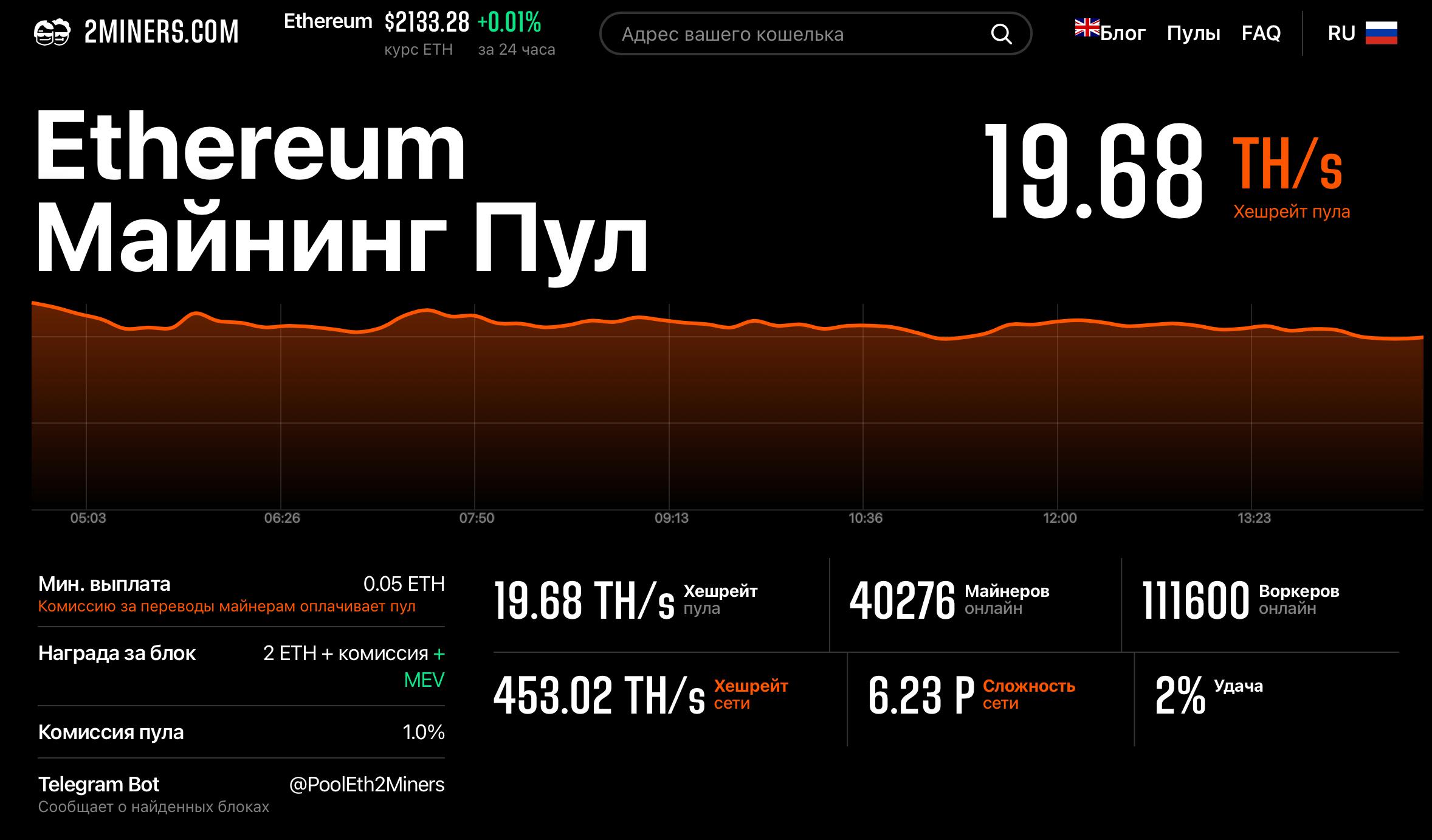 2miners криптовалюты блокчейн