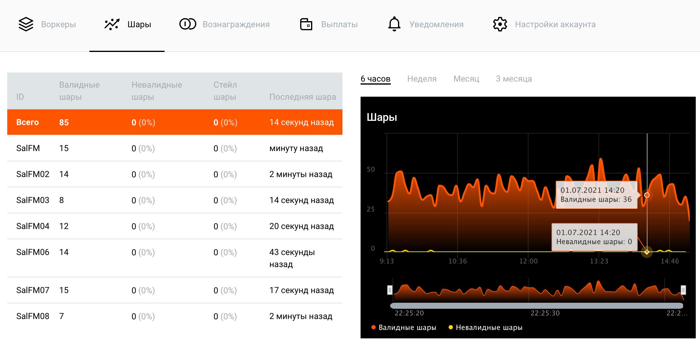 2miners криптовалюты статистика