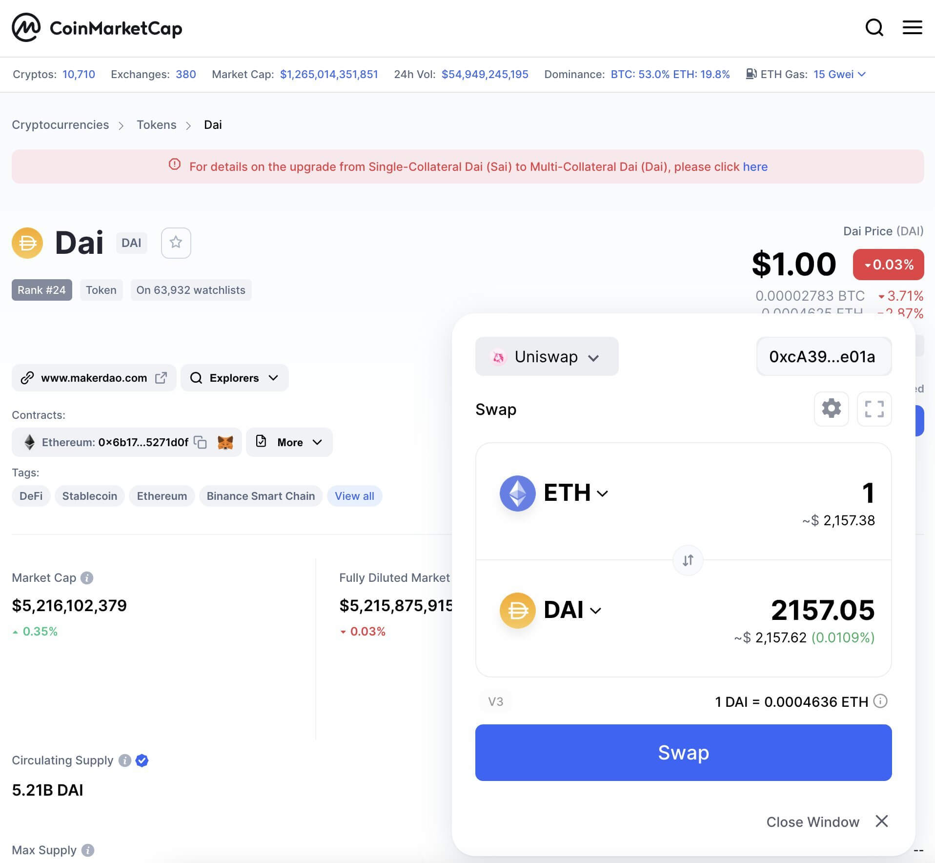 CoinMarketCap криптовалюты платформа