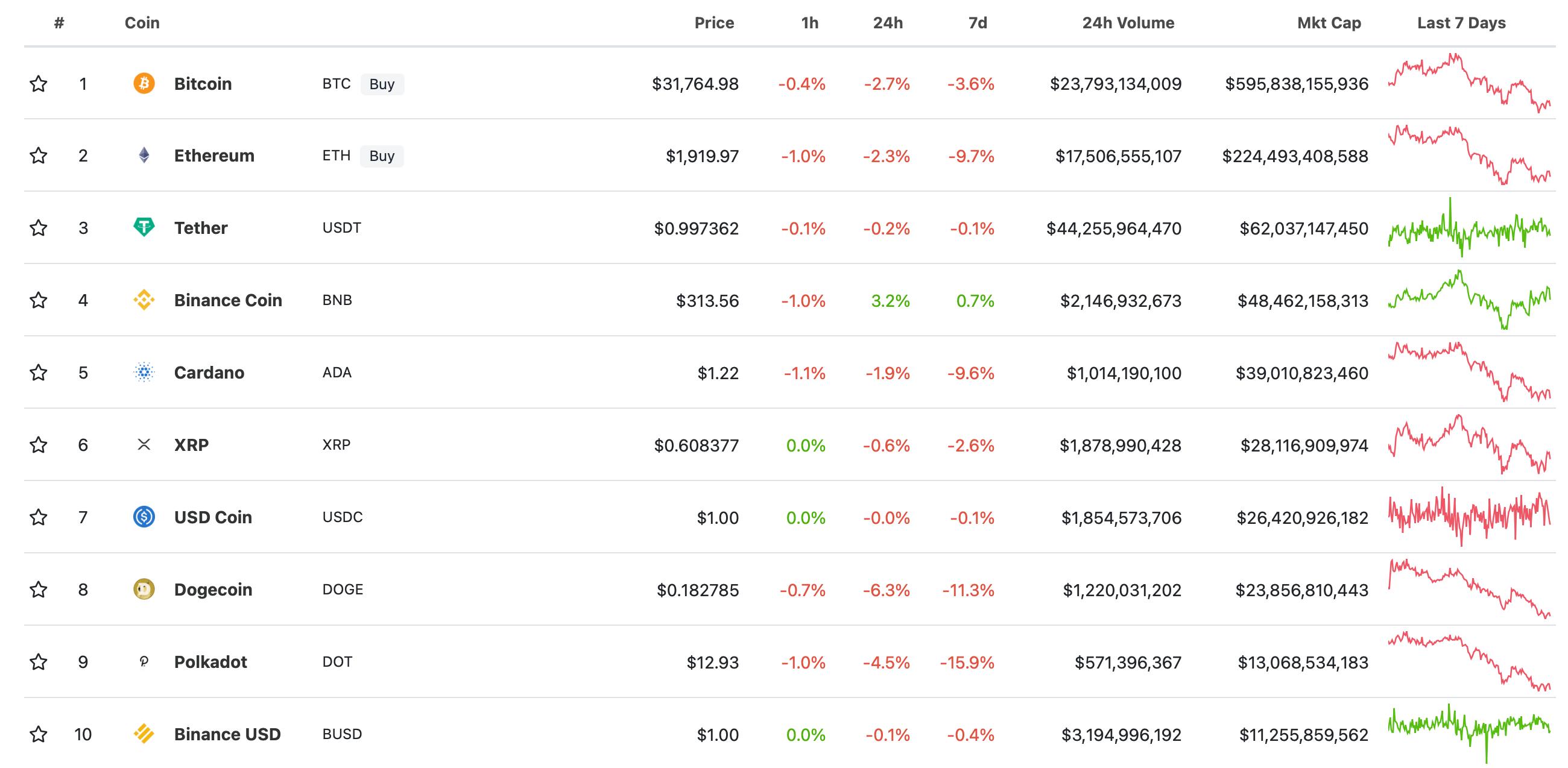 криптовалюты блокчейн