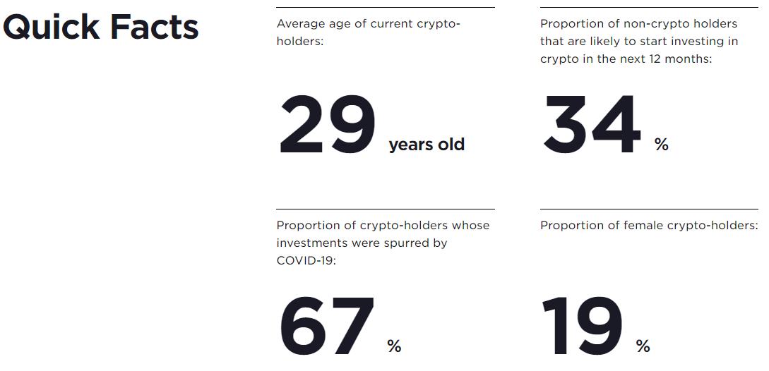 цифры данные исследование криптовалюты