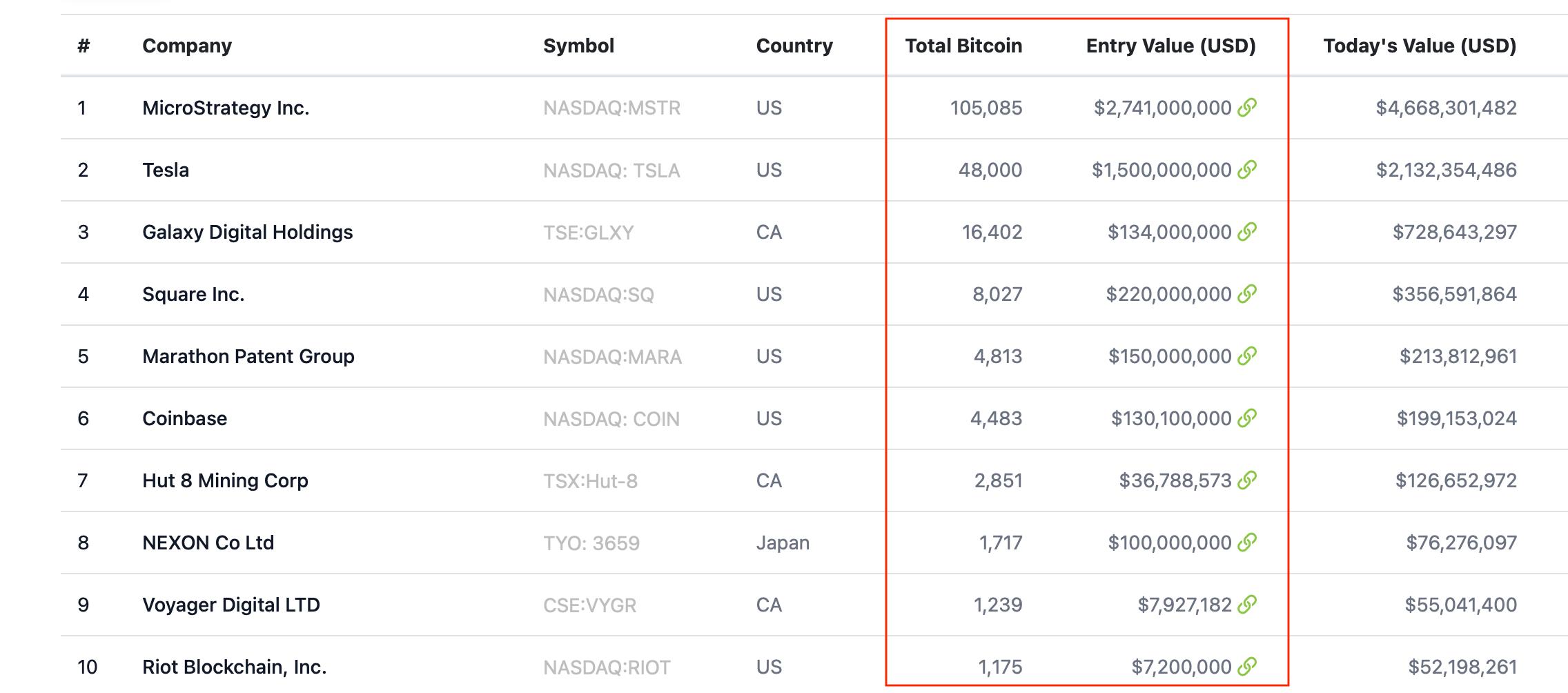 биткон криптовалюты компания