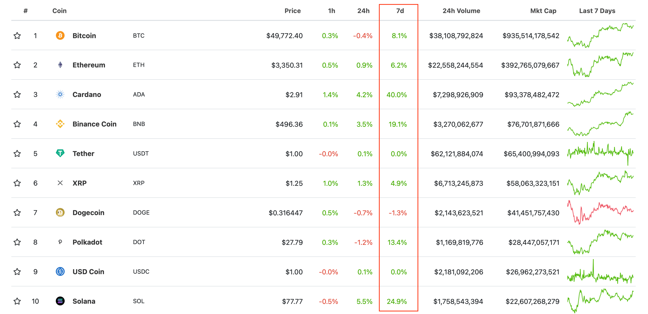 криптовалюты биткоин рейтинг