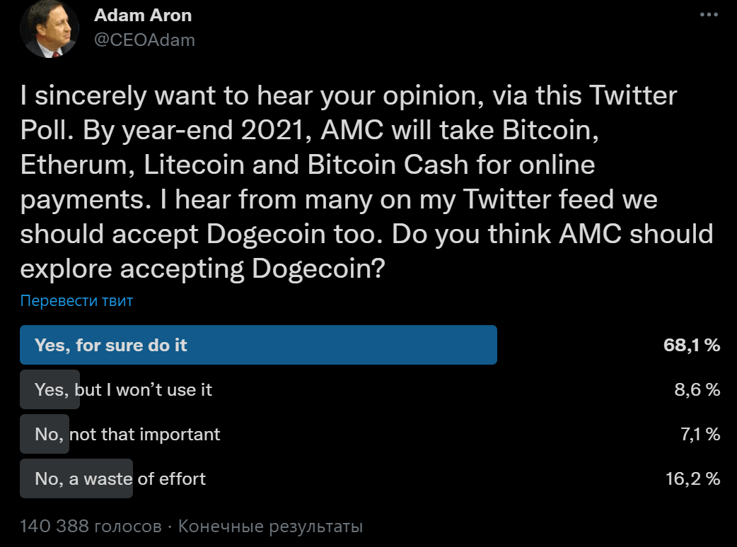 Твиттер сообщение опрос