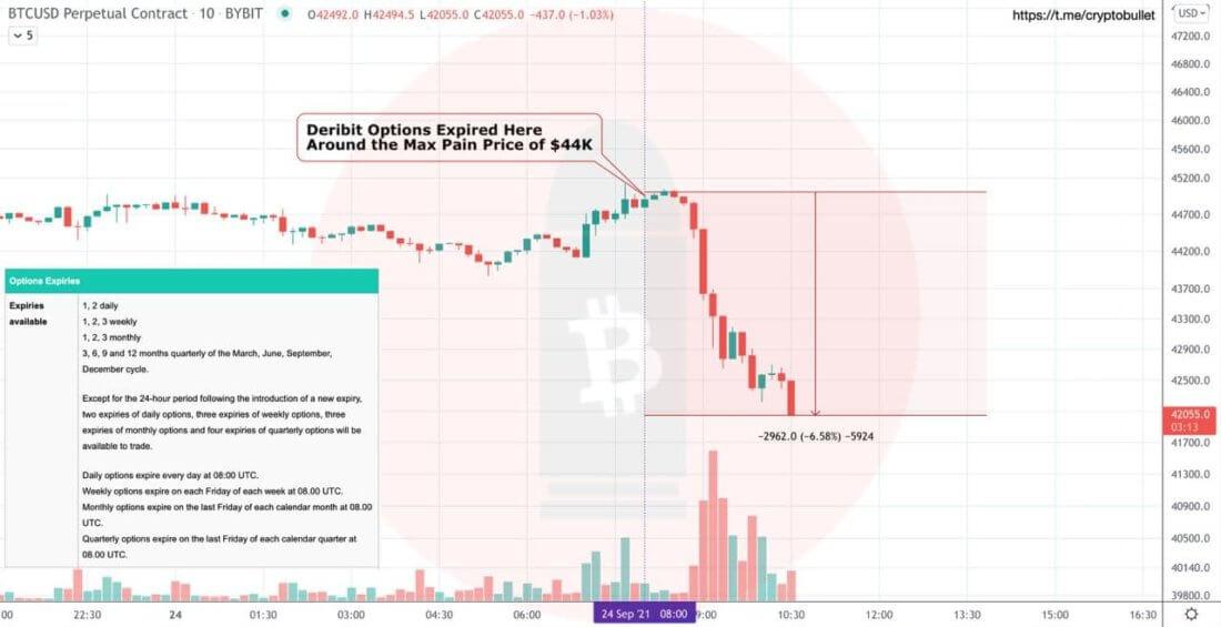 криптовалюты опционы Deribit