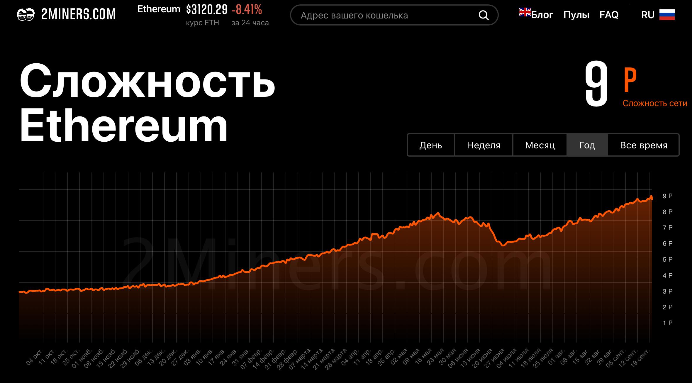 эфириум криптовалюты майнинг