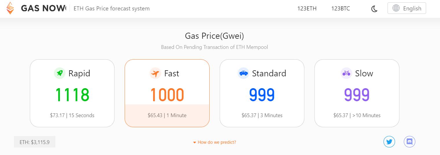 эфириум газ цена